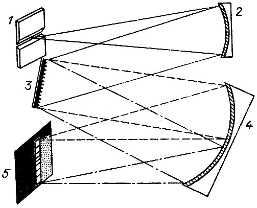 Схема дифракционного